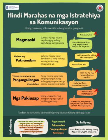 Tagalog NVC Strategies